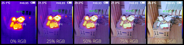 PerfectPrime IR-0019 RGB Image Overlay